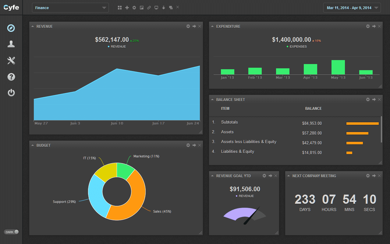 AllInOne Business Dashboard Cyfe - Company dashboard template free